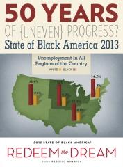 State-of-Black-America